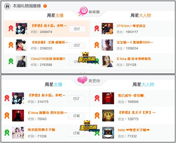 找失常传奇sf宣布网最新爆料:赵小磊生日龙太子下山成年哥秒榜