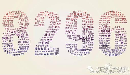 1.76传奇私服宣布网站最新爆料:YY众多神豪的名字呈而今银行卡上